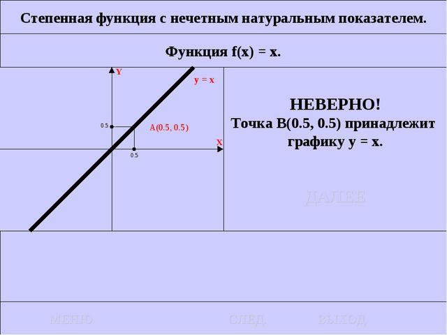 Степенная функция с нечетным натуральным показателем. Функция f(x) = x. НЕВЕР...