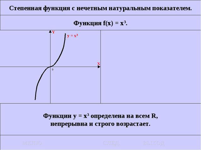 Степенная функция с нечетным натуральным показателем. Функция f(x) = x3. Функ...