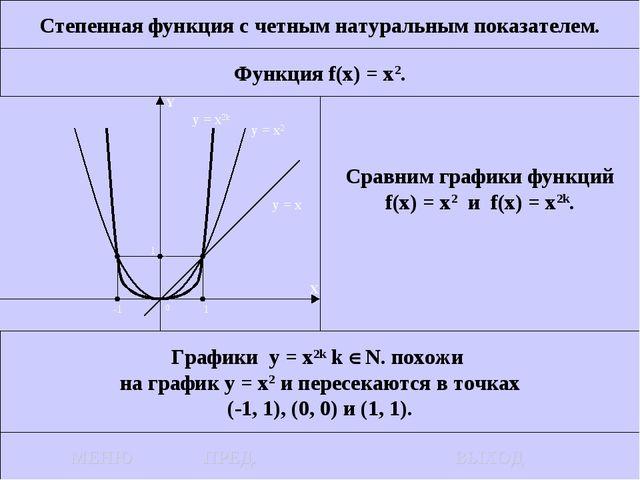 Степенная функция с четным натуральным показателем. Функция f(x) = x2. Сравни...