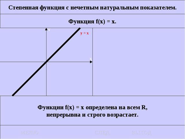 Степенная функция с нечетным натуральным показателем. Функция f(x) = x. Функц...