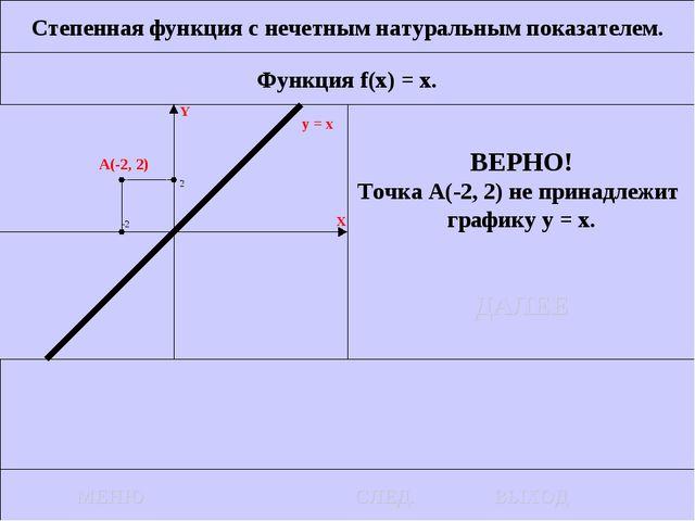 Степенная функция с нечетным натуральным показателем. Функция f(x) = x. ВЕРНО...