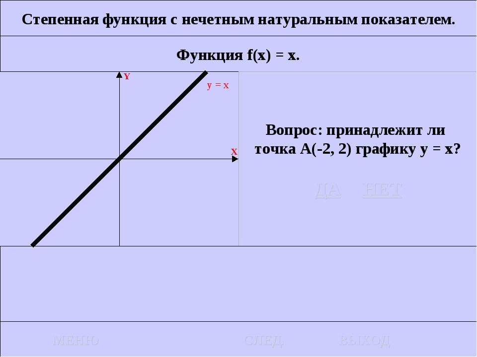 Степенная функция с нечетным натуральным показателем. Функция f(x) = x. Вопро...