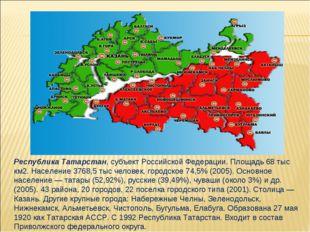 Республика Татарстан, субъект Российской Федерации. Площадь 68 тыс км2. Насел