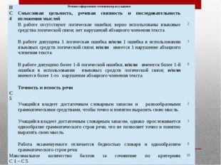 II Речевое оформление сочинения-рассуждения  С 4 Смысловая цельность, речева