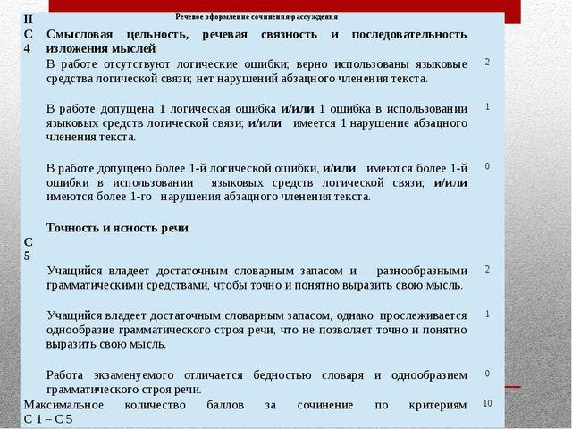 II Речевое оформление сочинения-рассуждения  С 4 Смысловая цельность, речева...