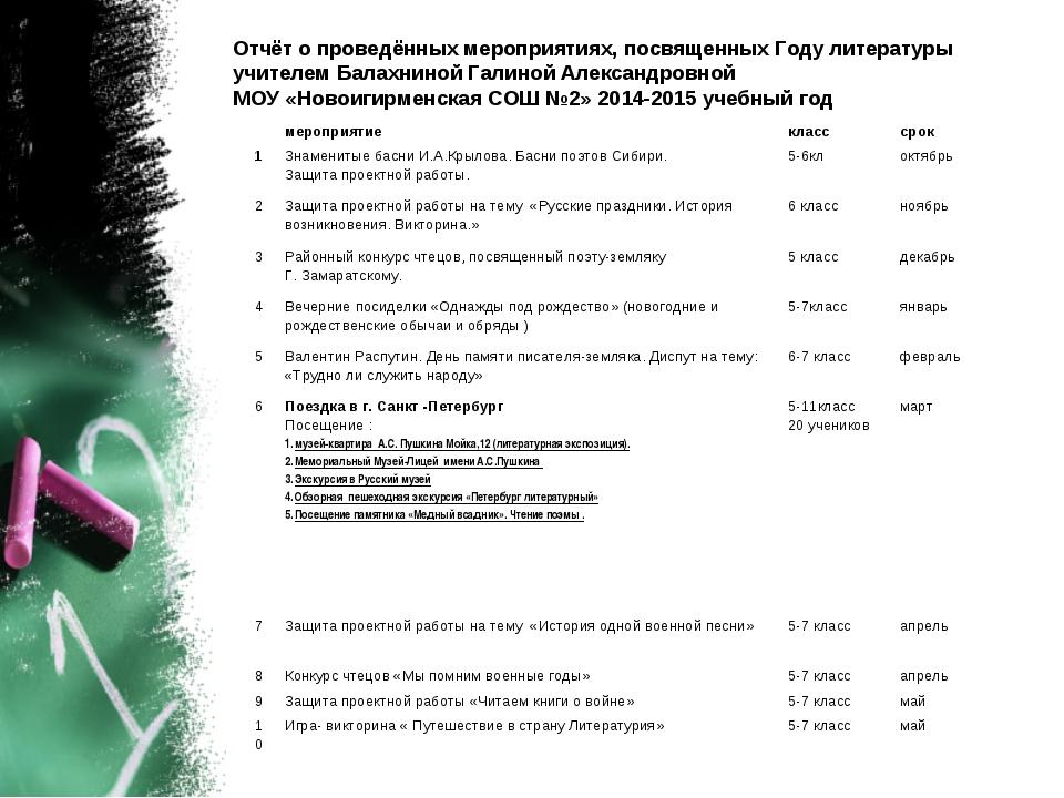 Отчёт о проведённых мероприятиях, посвященных Году литературы учителем Балахн...