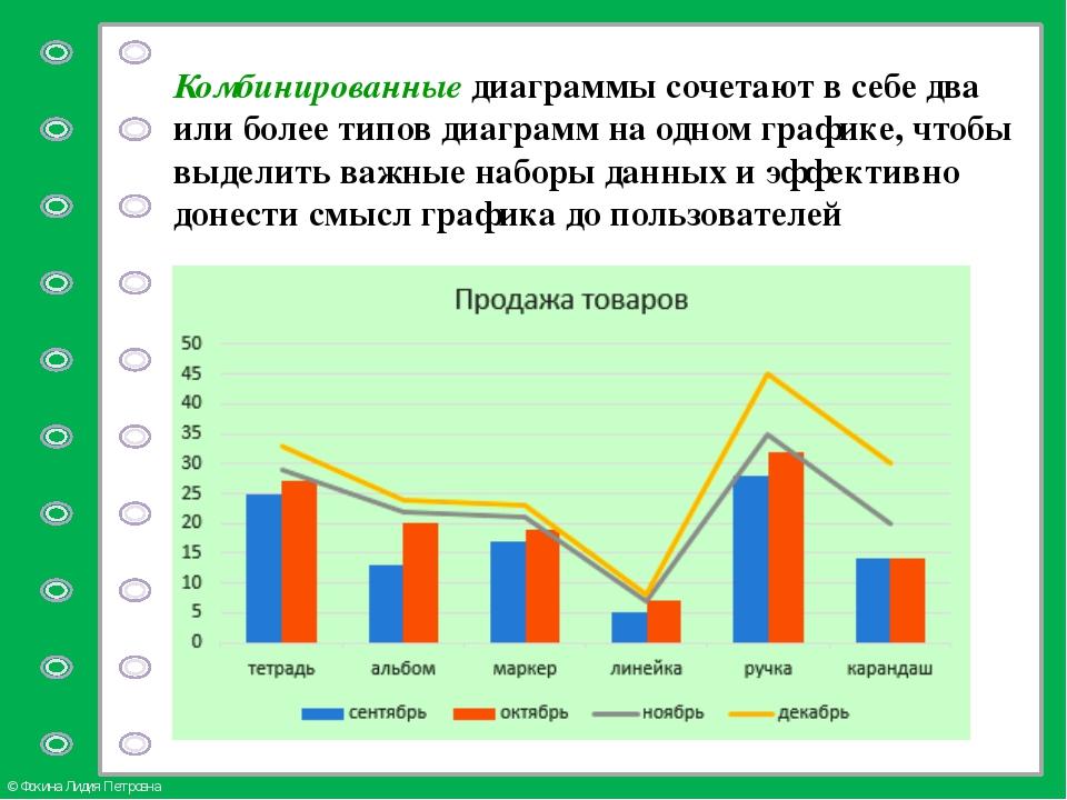 """Презентация по информатике """"Построение графиков и диаграмм в электронных таблицах Excel 2013"""