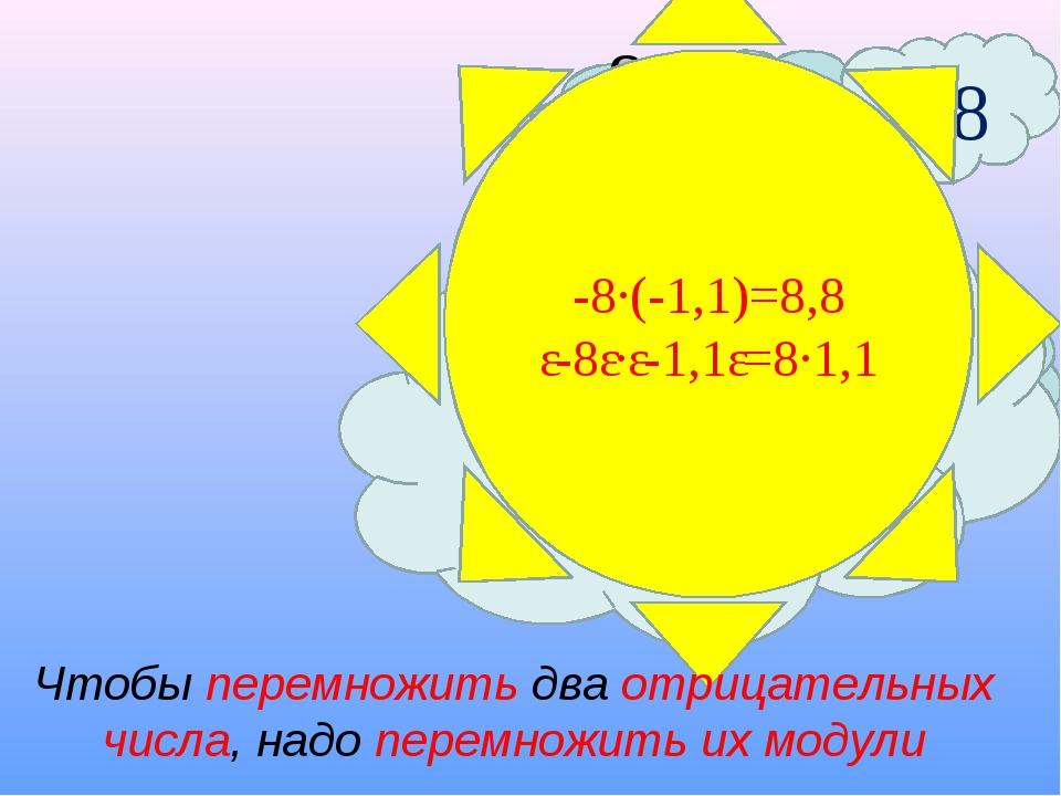8·1,1= 8,8 -8·1,1= -8,8 -8·(-1,1)= -8·(-1,1)=8,8 ǀ-8ǀ·ǀ-1,1ǀ=8·1,1 Чтобы пере...