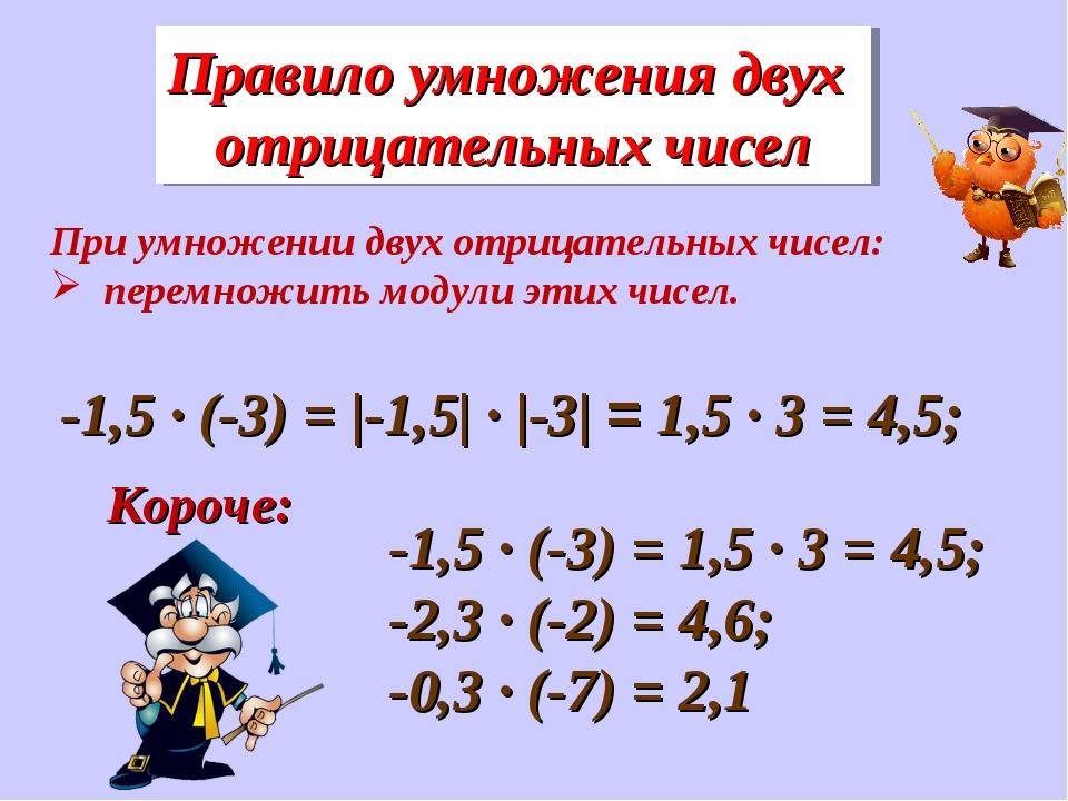 Правило умножения двух отрицательных чисел При умножении двух отрицательных ч...