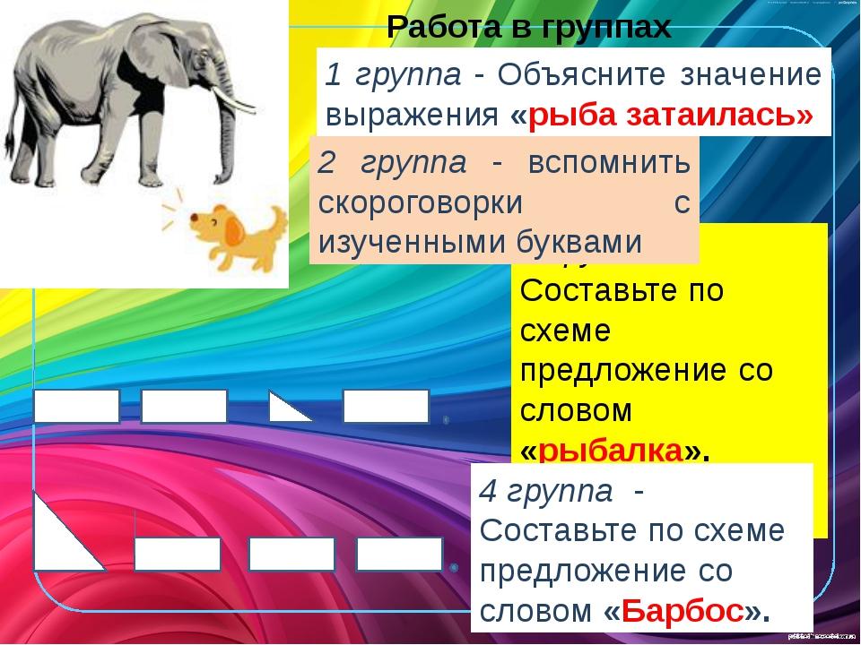 Работа в группах 3 группа - Составьте по схеме предложение со словом «рыбалка...