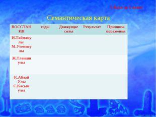 Семантическая карта 1 балл за 1 ответ ВОССТАНИЯгодыДвижущие силыРезультат