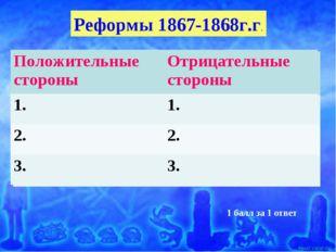 Реформы 1867-1868г.г. 1 балл за 1 ответ Положительные стороныОтрицательные с
