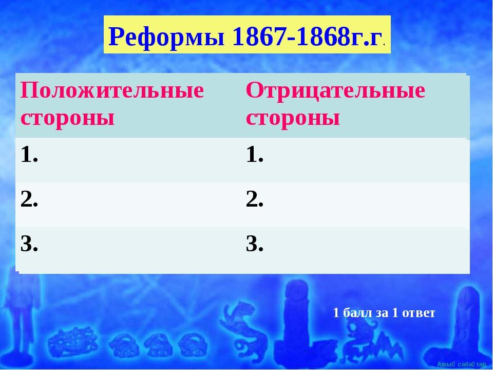 Реформы 1867-1868г.г. 1 балл за 1 ответ Положительные стороныОтрицательные с...