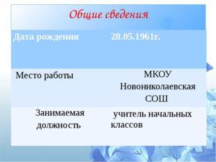 Общие сведения Дата рождения 28.05.1961г. Место работы МКОУ Новониколаевская
