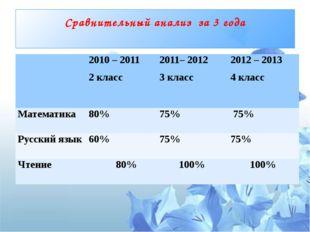 Сравнительный анализ за 3 года 2010 – 2011 2класс 2011– 2012 3 класс 2012 – 2