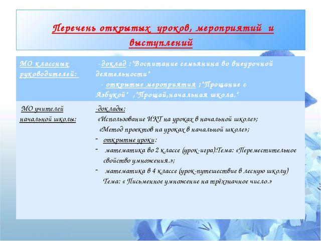 Перечень открытых уроков, мероприятий и выступлений МО классных руководителе...