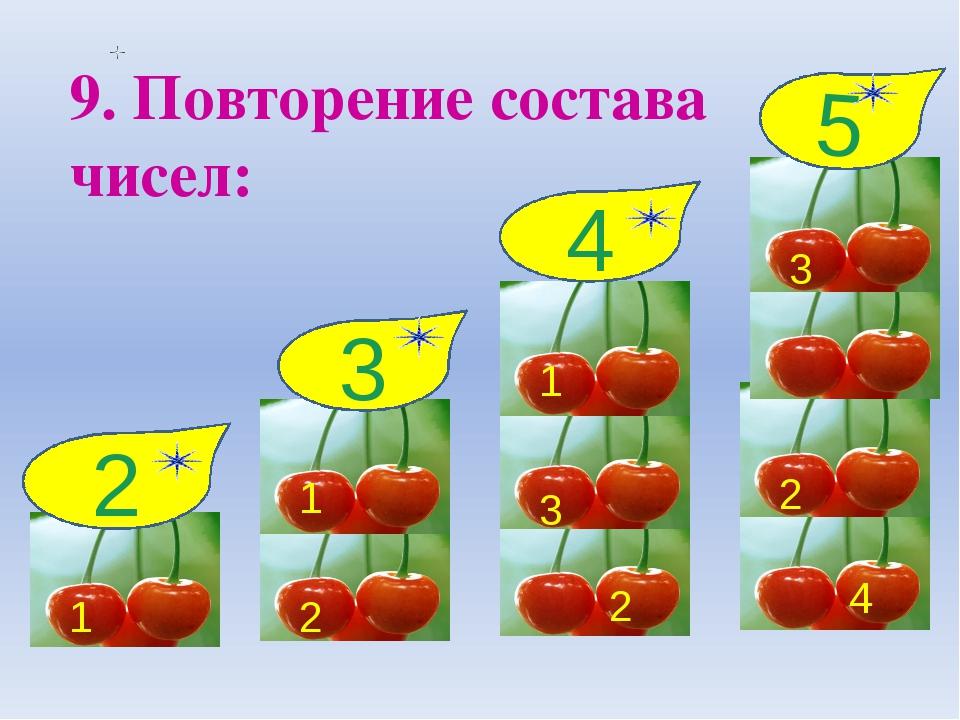 2 3 4 5 1 3 2 3 2 1 1 2 4 9. Повторение состава чисел: