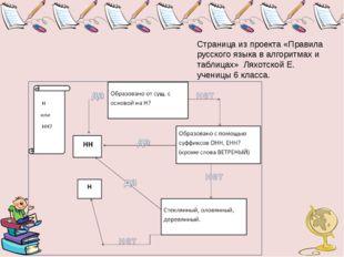 Страница из проекта «Правила русского языка в алгоритмах и таблицах» Ляхотско