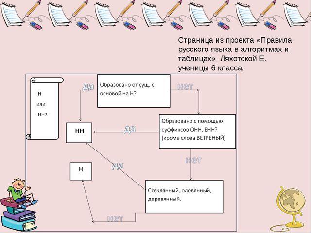 Страница из проекта «Правила русского языка в алгоритмах и таблицах» Ляхотско...