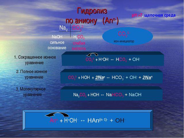 Na2 CO32- NaOH сильное основание Н2СО3 слабая кислота СО32- ион-инициатор 1....