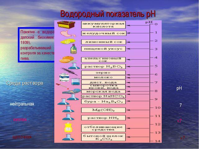 Понятие о водородном показателе ввел датский биохимик С.П.Серенсен (1868-1939...