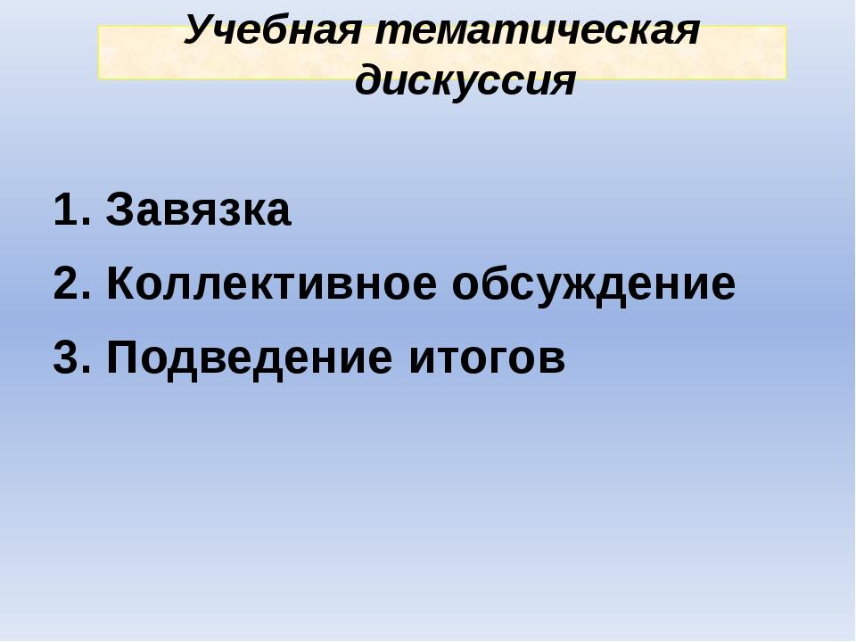 Учебная тематическая дискуссия 1. Завязка 2. Коллективное обсуждение 3. Подве...