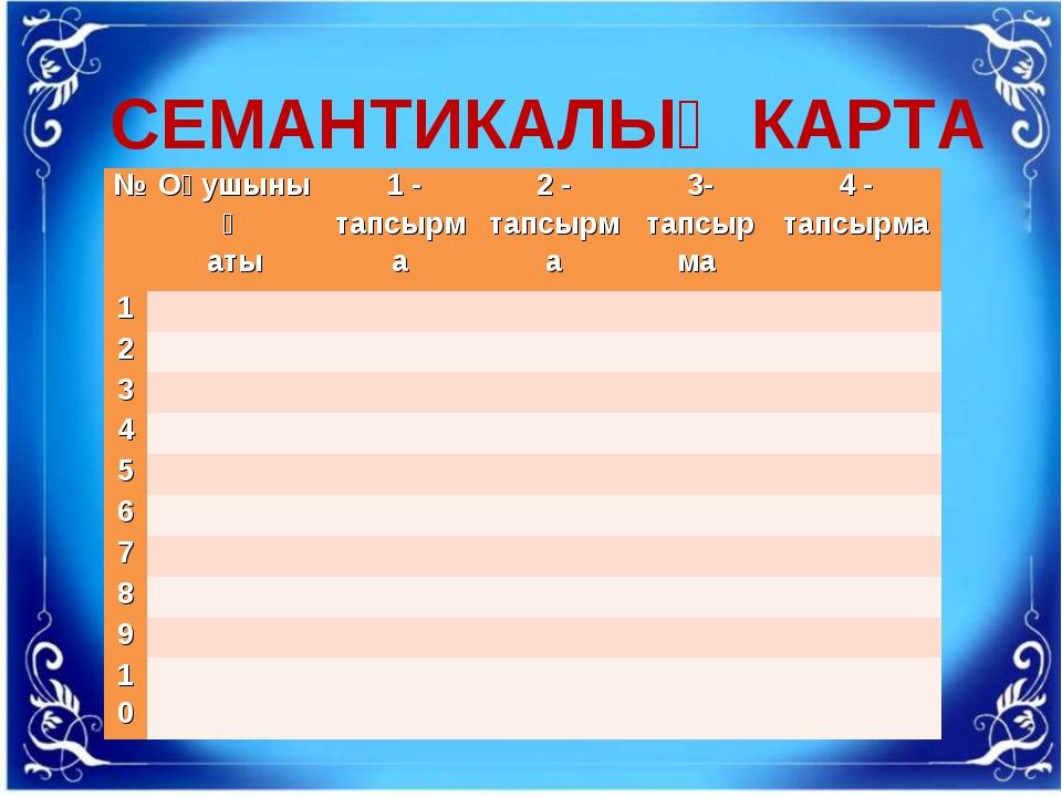 СЕМАНТИКАЛЫҚ КАРТА №Оқушының аты 1 - тапсырма2 - тапсырма3- тапсырма 4 -...