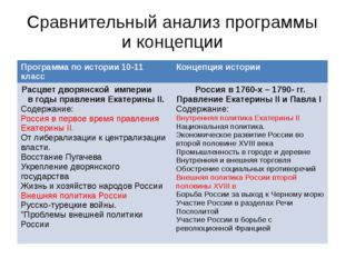 Сравнительный анализ программы и концепции Программа по истории 10-11 класс К