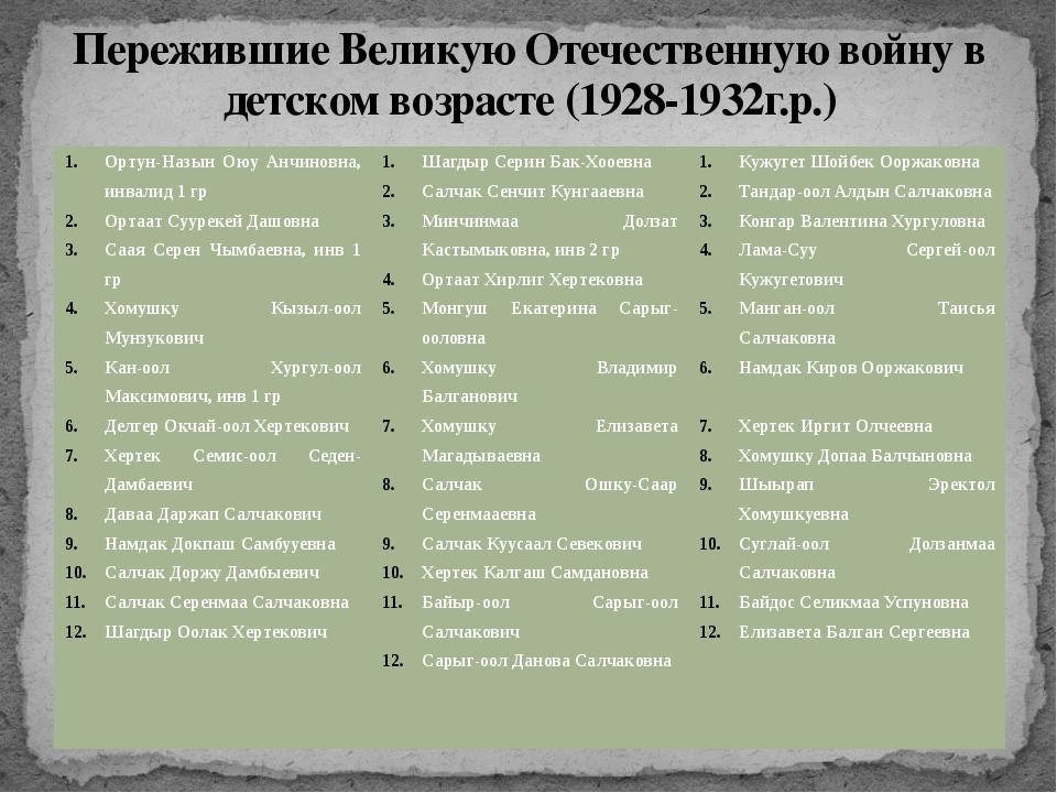 Пережившие Великую Отечественную войну в детском возрасте (1928-1932г.р.) Орт...