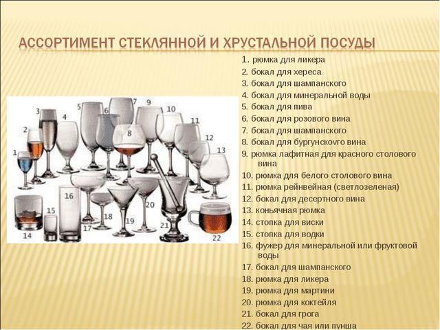 1. рюмка для ликера 2. бокал для хереса 3. бокал для шампанского 4. бокал для...