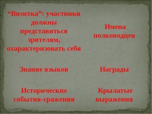 """""""Визитка"""": участники должны представиться зрителям, охарактеризовать себя Им"""