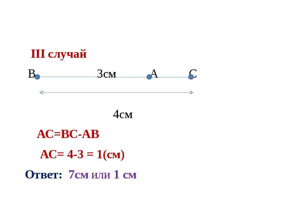 III случай В 3см А С 4см АС=ВС-АВ АС= 4-3 = 1(см) Ответ: 7см или 1 см