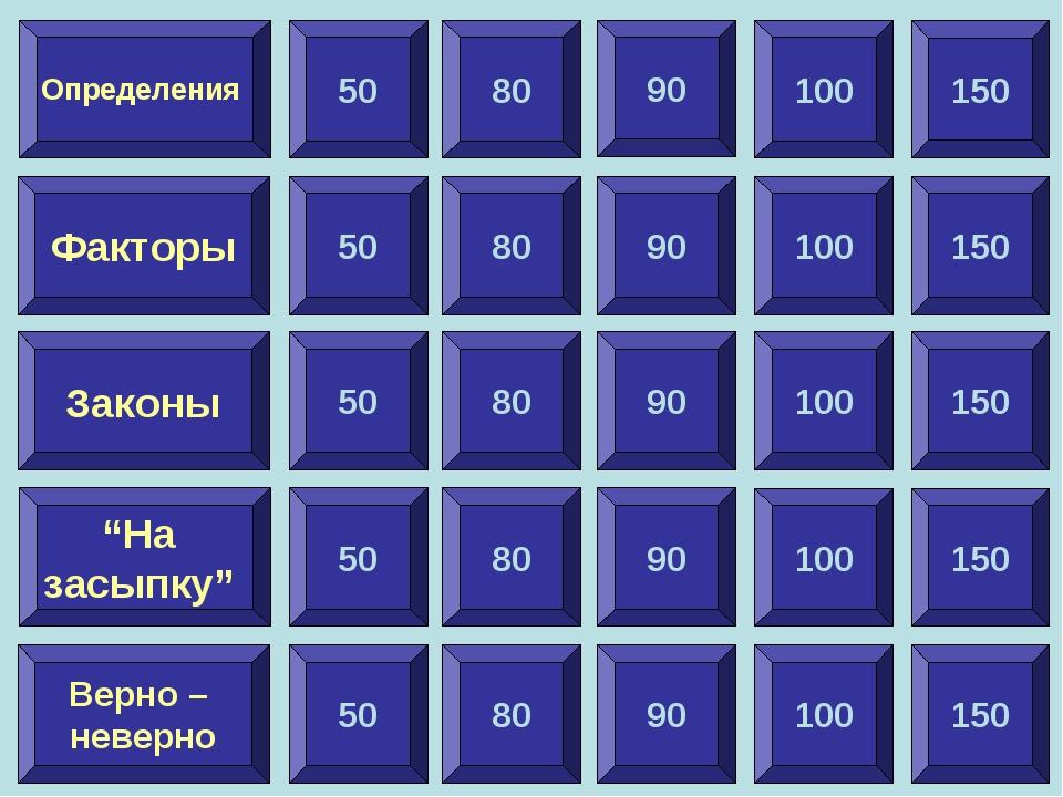 """100 Факторы Законы """"На засыпку"""" Верно – неверно Определения 50 90 150 80 90 1..."""