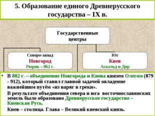 5. Образование единого Древнерусского государства – IX в. В 882 г. – объедине