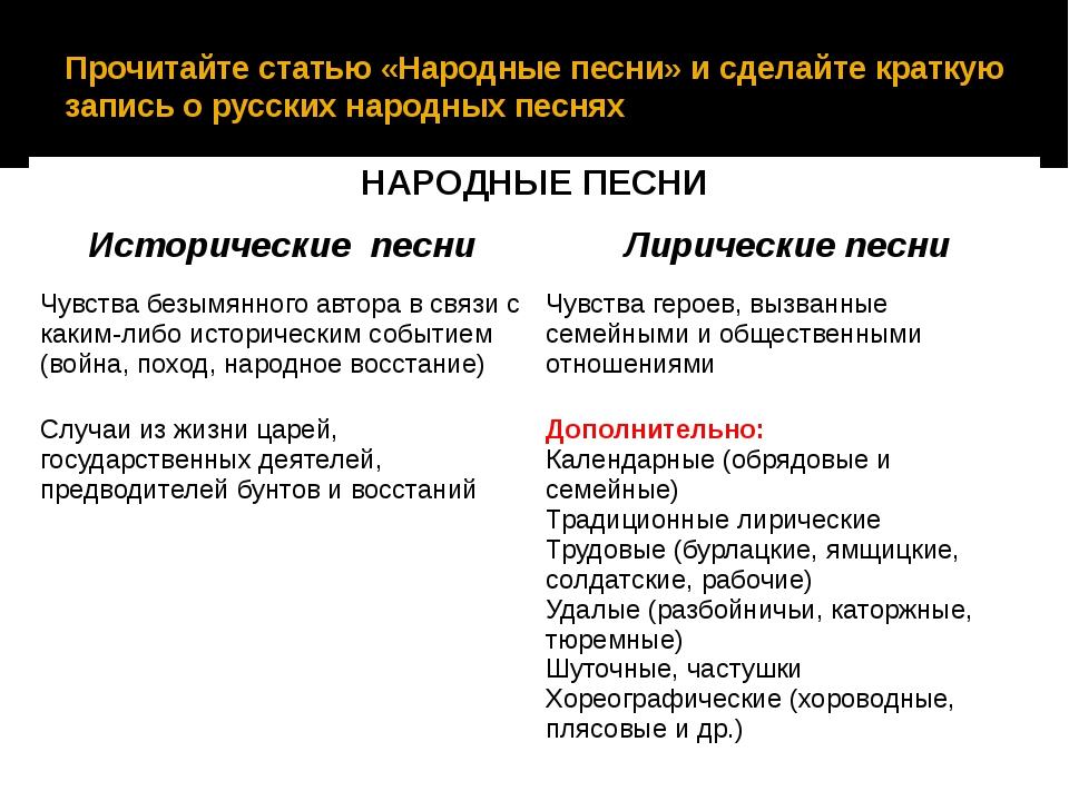 Прочитайте статью «Народные песни» и сделайте краткую запись о русских народн...