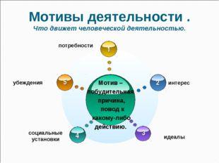 Мотивы деятельности . Что движет человеческой деятельностью. Мотив – побудите