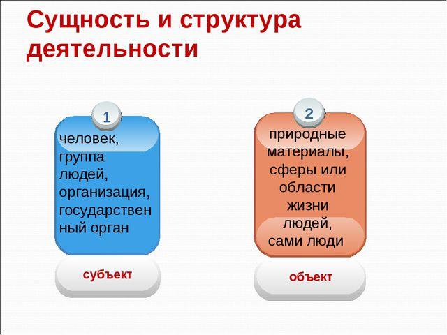 Сущность и структура деятельности человек, группа людей, организация, государ...