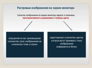 Растровые изображения на экране монитора Качество изображения на экране монит