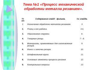 Тема №1 «Процесс механической обработки металла резанием». № п/пСодержание с