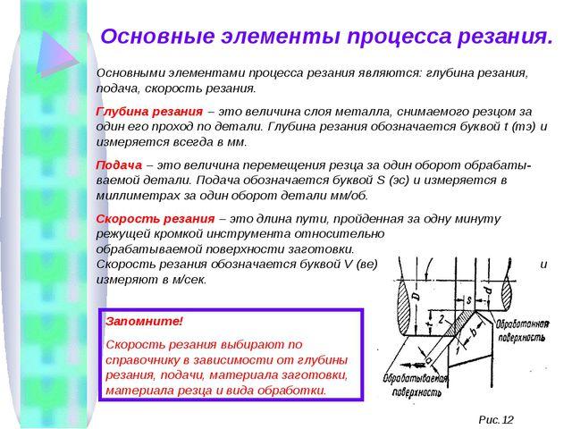 Основные элементы процесса резания. Основными элементами процесса резания явл...