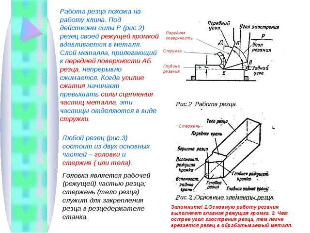 Работа резца похожа на работу клина. Под действием силы Р (рис.2) резец своей...