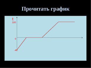 Прочитать график t 0 -40 100
