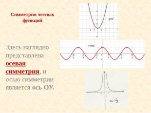 Симметрия четных функций Здесь наглядно представлена осевая симметрия, и осью