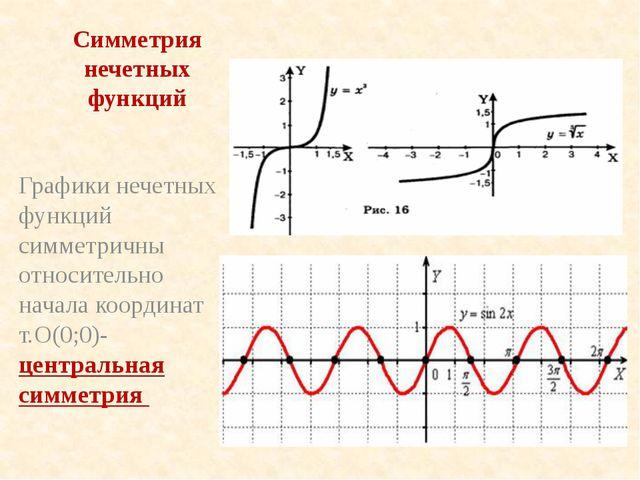 Симметрия нечетных функций Графики нечетных функций симметричны относительно...