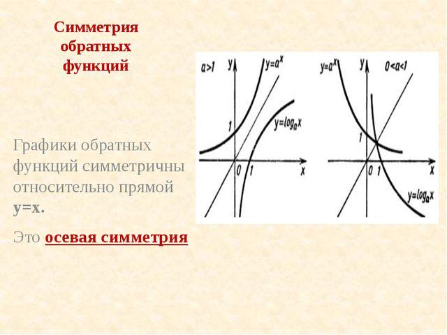Симметрия обратных функций Графики обратных функций симметричны относительно...