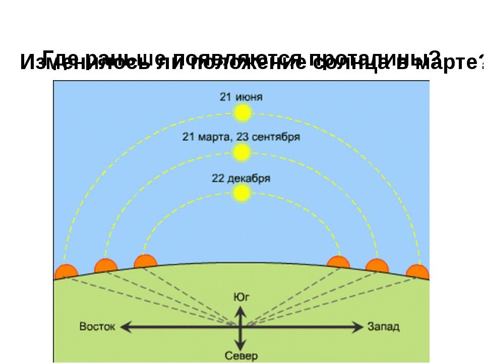 Где раньше появляются проталины? Изменилось ли положение солнца в марте?