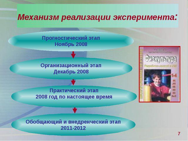 Механизм реализации эксперимента: Прогностический этап Ноябрь 2008 Организаци...