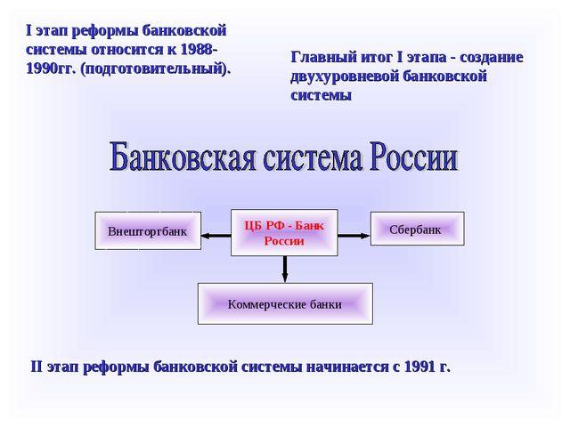 Внешторгбанк Сбербанк Коммерческие банки ЦБ РФ - Банк России I этап реформы б...