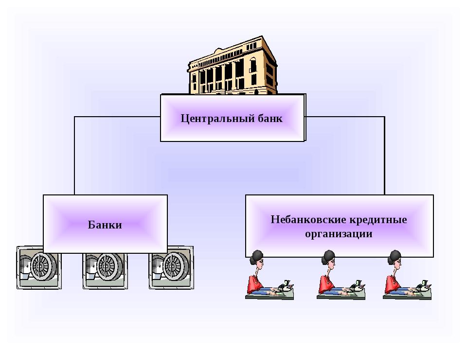 Центральный банк Небанковские кредитные организации Центральный банк Банки