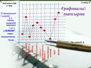 Слайд 2 Вебер Қуат Резина Магнит ағыны Жылу энергиясы Түйін Джоуль Ленц Диэле
